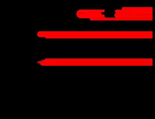 英語の語源:capable
