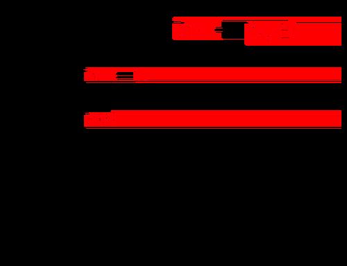 語源:import