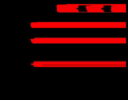 英語の語源:television