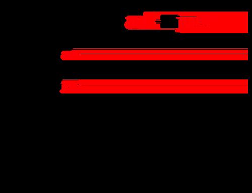英語の語源:adjust