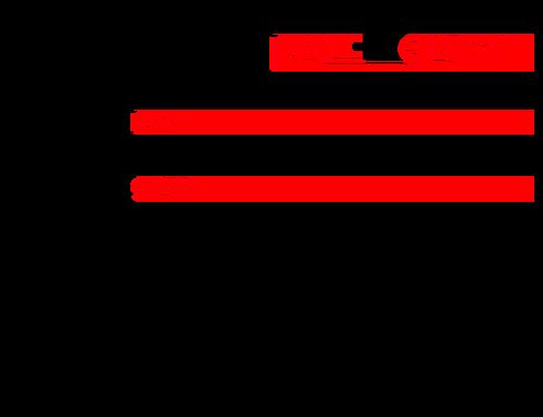 英語の語源:progress