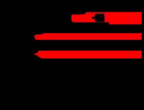 英語の語源:unify