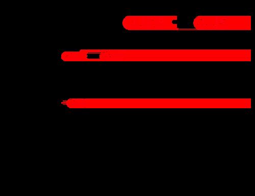 英語の語源:curious