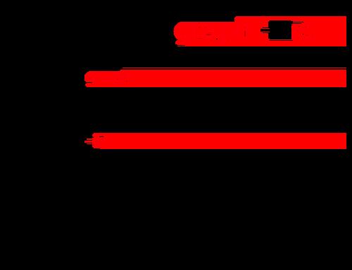 英語の語源:graphic