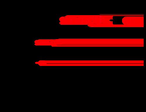 英語の語源:strengthen