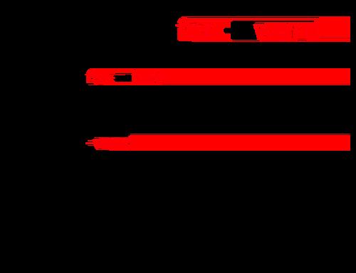 英語の語源:forward
