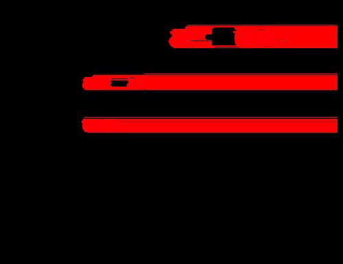 語根:attract