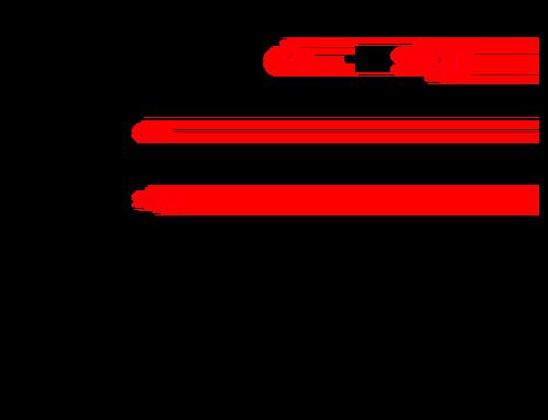 語根:design
