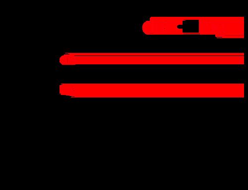 語根:dialog