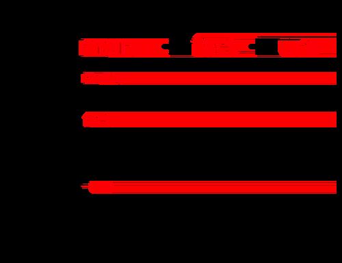 語根:manufacture