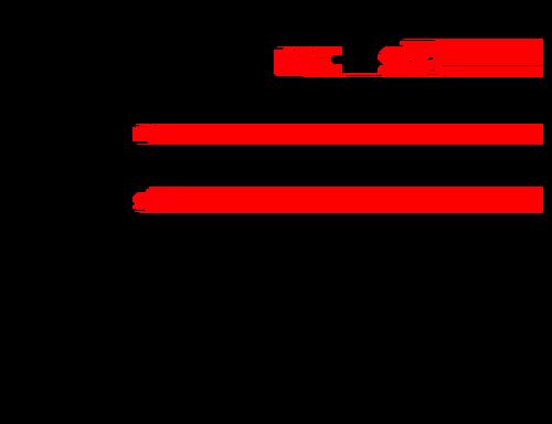 語根:resist