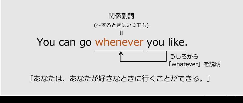 複合関係副詞whanever