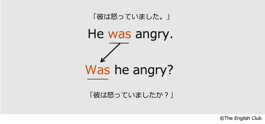 be動詞過去形の疑問文