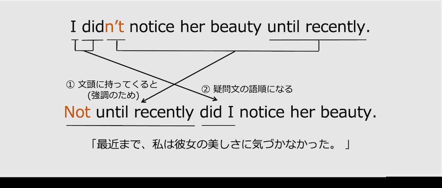 否定語を文頭に置いた場合の倒置4