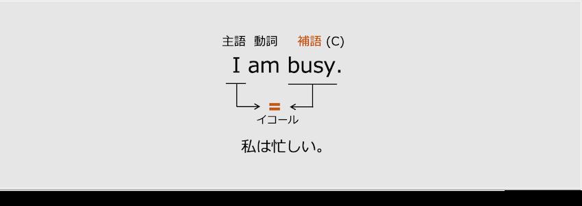 英語の補語と第2文型