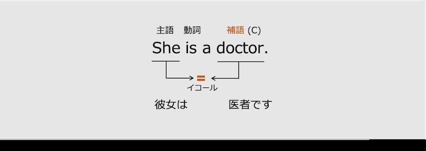 英語の補語