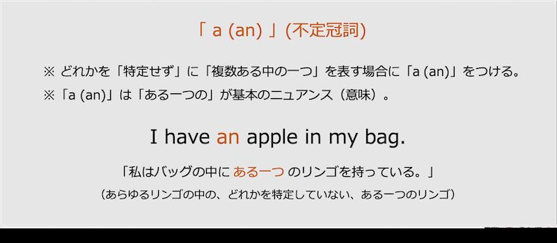 英語の不定冠詞