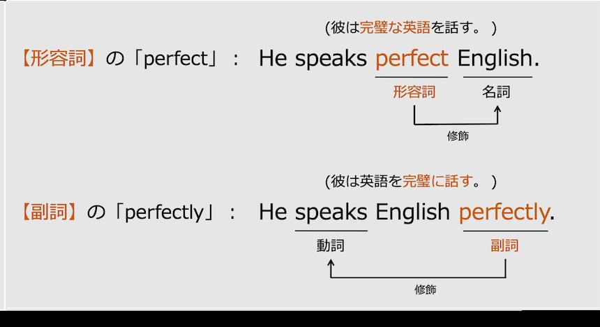 形容詞と副詞の違い