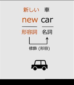 形容詞new car