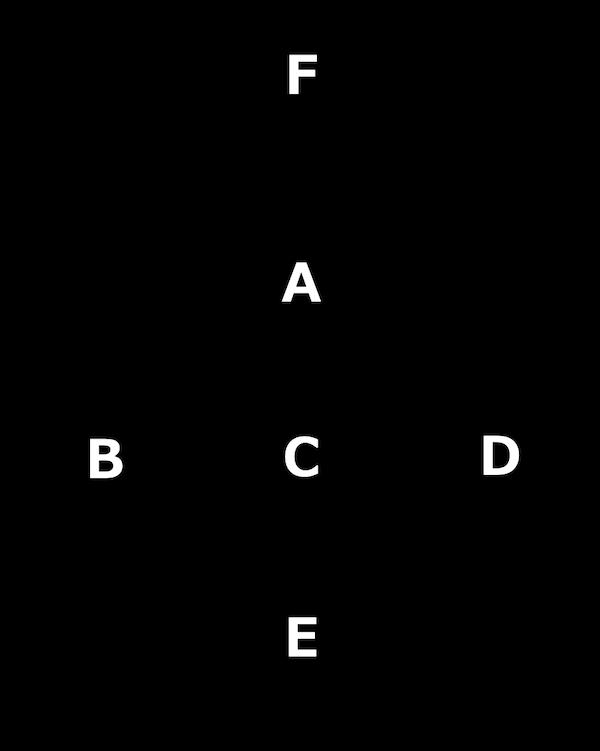 位置関係の前置詞