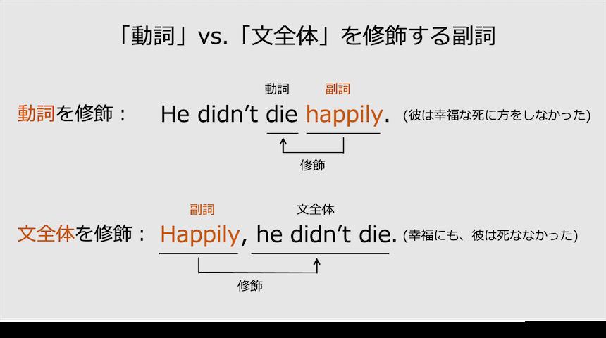 文全体を修飾する副詞