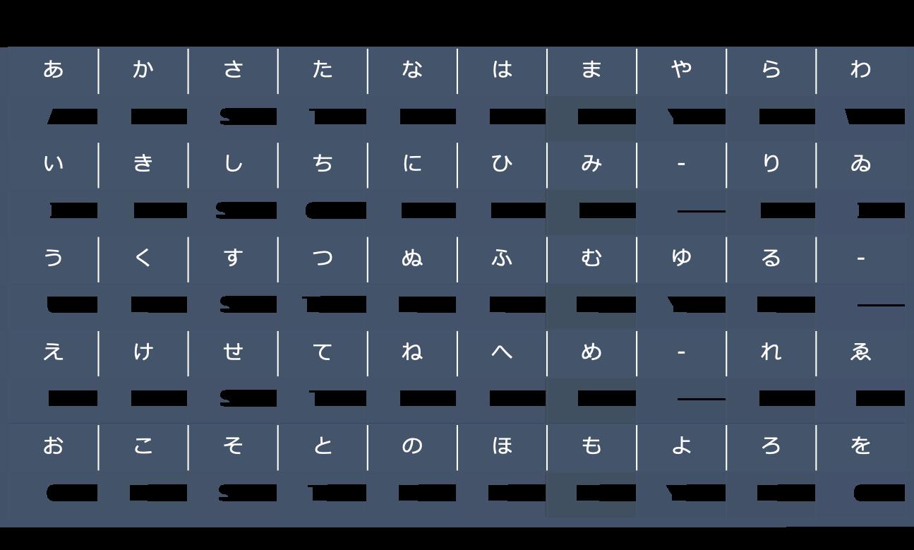 ヘボン式ローマ字50音