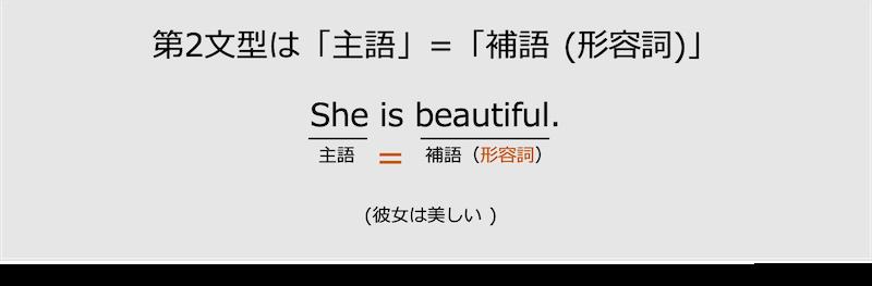 第2文型は主語=補語(形容詞)