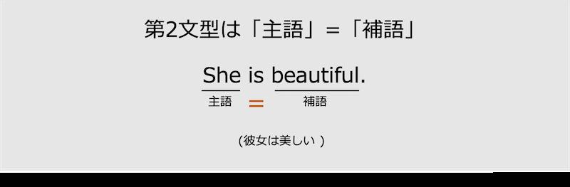 第2文型は主語+補語