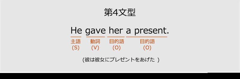 第4文型の例文