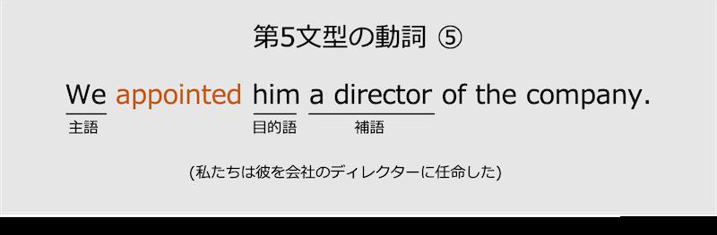 第5文型の動詞⑤