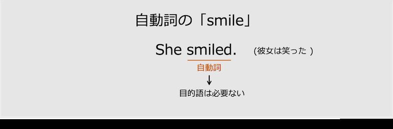 自動詞smile