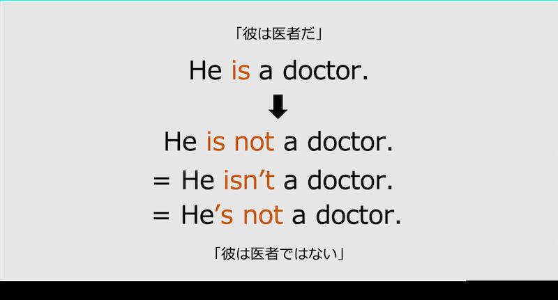 英語の否定文2