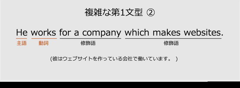 複雑な第1文型②