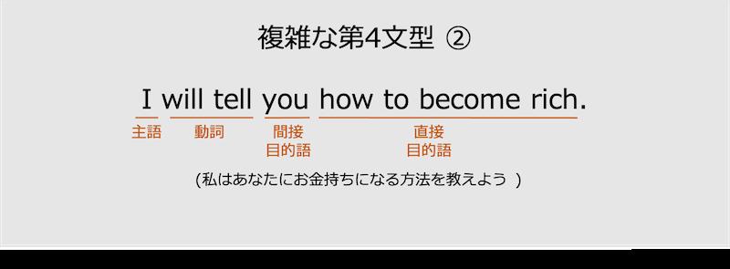 複雑な第4文型②