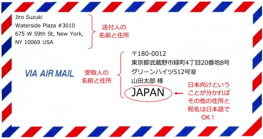 英語で宛名(海外から)